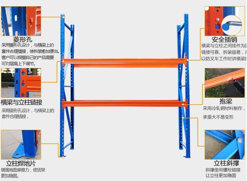 横梁式货架结构